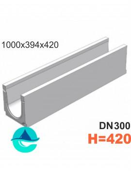 BGU DN300 H420 № 5-0 лоток бетонный водоотводный