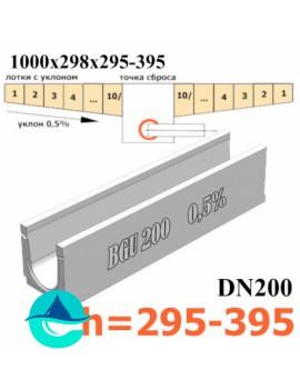 BGU DN200 лотки бетонные водоотводные с уклоном